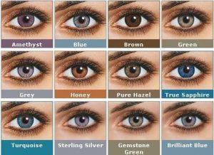 Τι λέει το χρώμα των ματιών σου για τον χαρακτήρα σου;