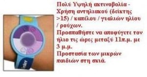 simvoules aktinovolias iliou