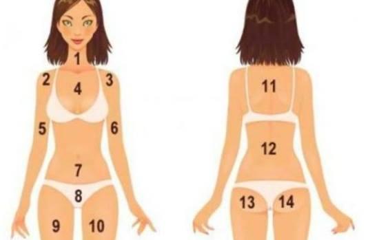 7 Προϊόντα για να θεραπεύσεις την ακμή στο σώμα!