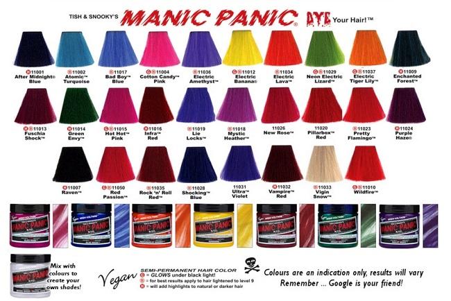 xromatologio manic panic