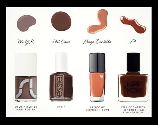 Διάλεξε χρώμα βερνικιού με βάση το χρώμα του δέρματος σου!