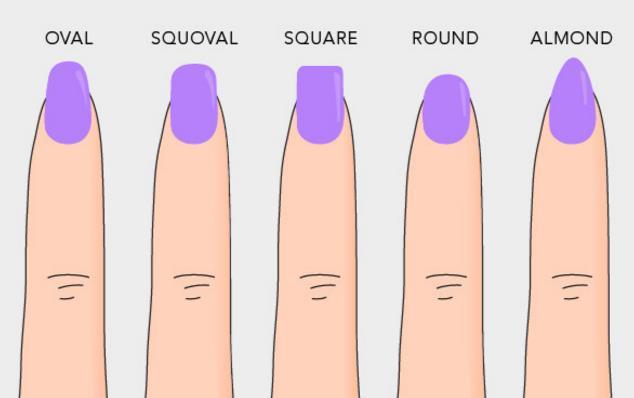 Ποιο είναι το σωστό σχήμα νυχιών για σένα!