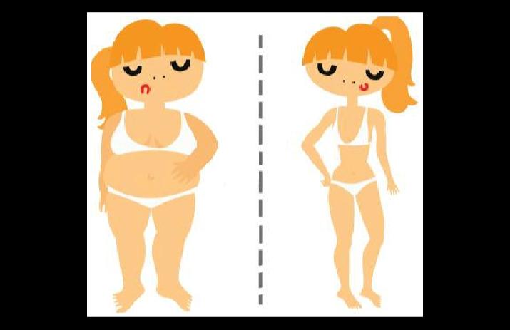 Τι συμβαίνει όταν χάνεις πόντους αλλά όχι κιλά!