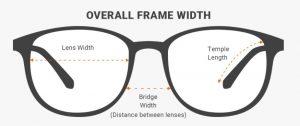 μέγεθος τμημάτων γυαλιών