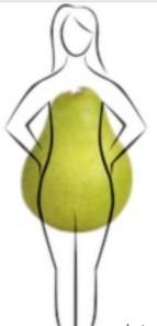 σχήμα σώματος αχλάδι