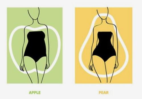 Τί μαγιό να διαλέξεις ανάλογα με το σώμα σου!